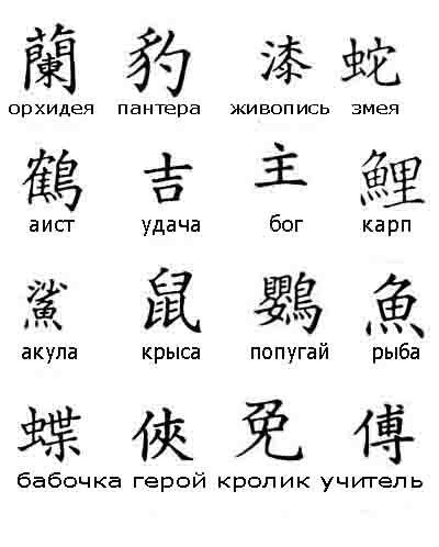 Татуировки иероглифы и их значение ТриТатушки 21
